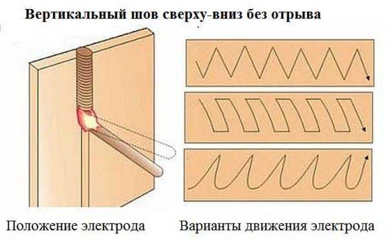 как правильно сделать сварной шов